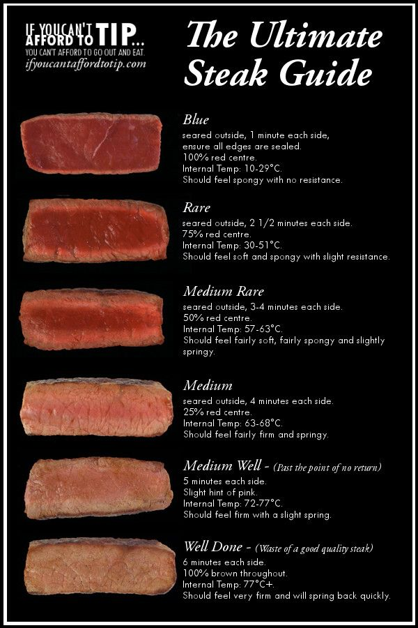 beef-raw